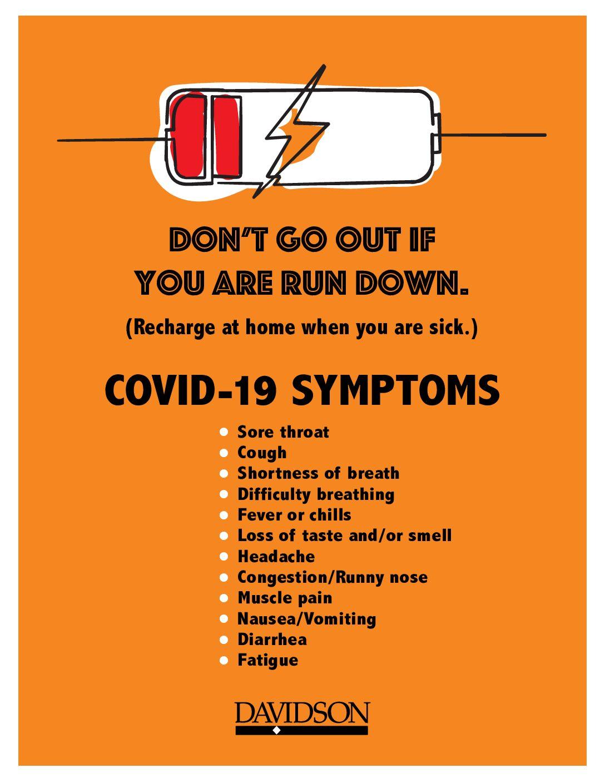 Covid symptom list